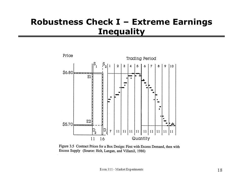 Econ 311 - Market Experiments 18 Robustness Check I – Extreme Earnings Inequality