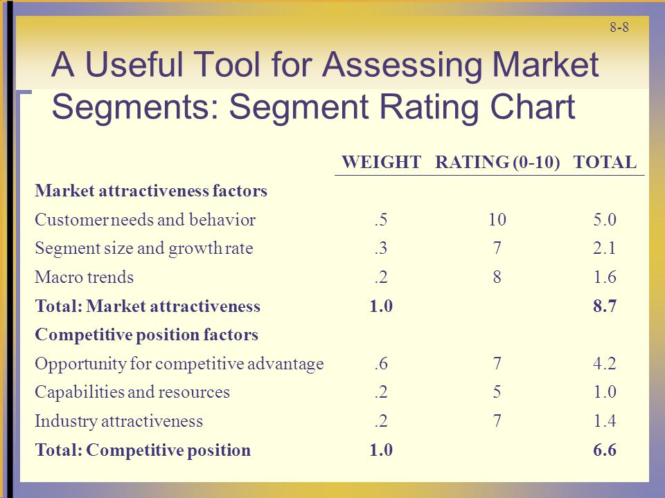 8-9 How should we decide which segments to target.