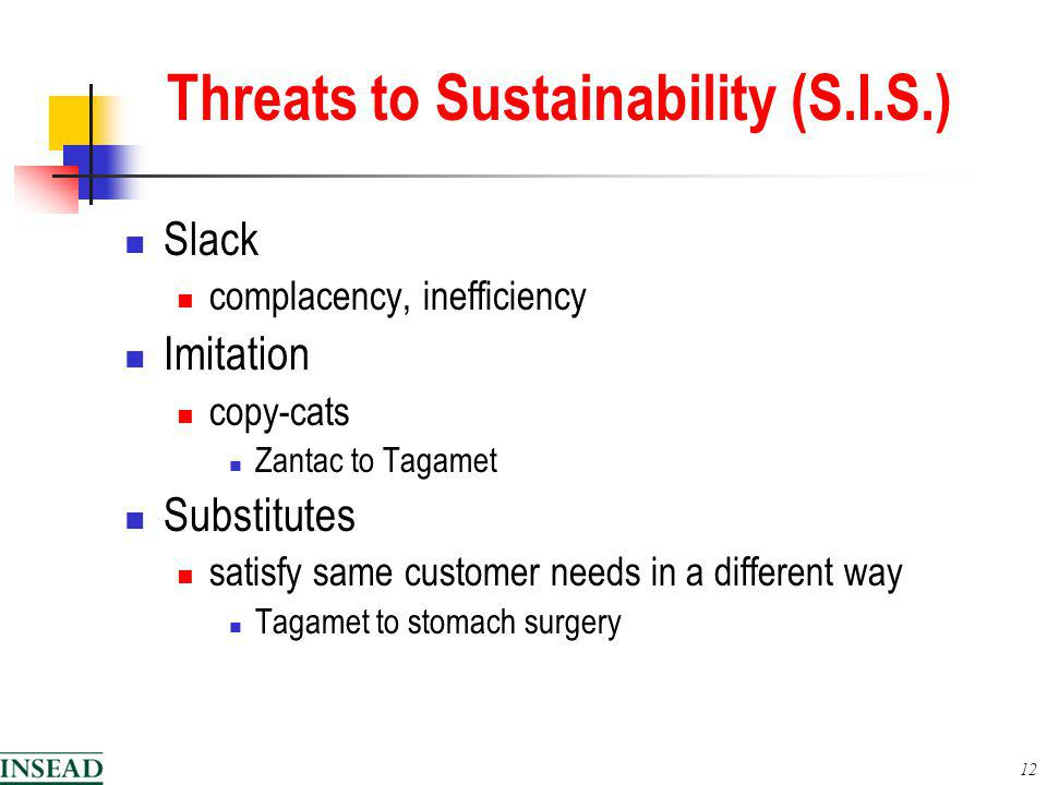 12 Threats to Sustainability (S.I.S.) Slack complacency, inefficiency Imitation copy-cats Zantac to Tagamet Substitutes satisfy same customer needs in a different way Tagamet to stomach surgery