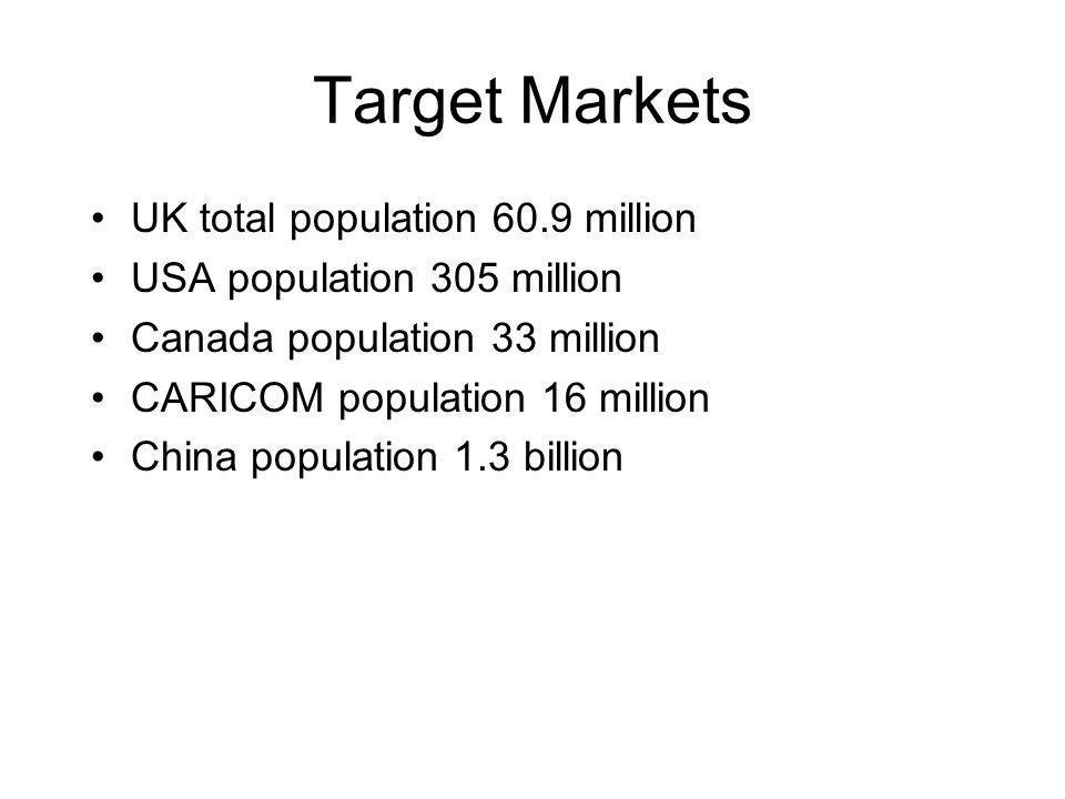 Target Markets UK total population 60.9 million USA population 305 million Canada population 33 million CARICOM population 16 million China population 1.3 billion