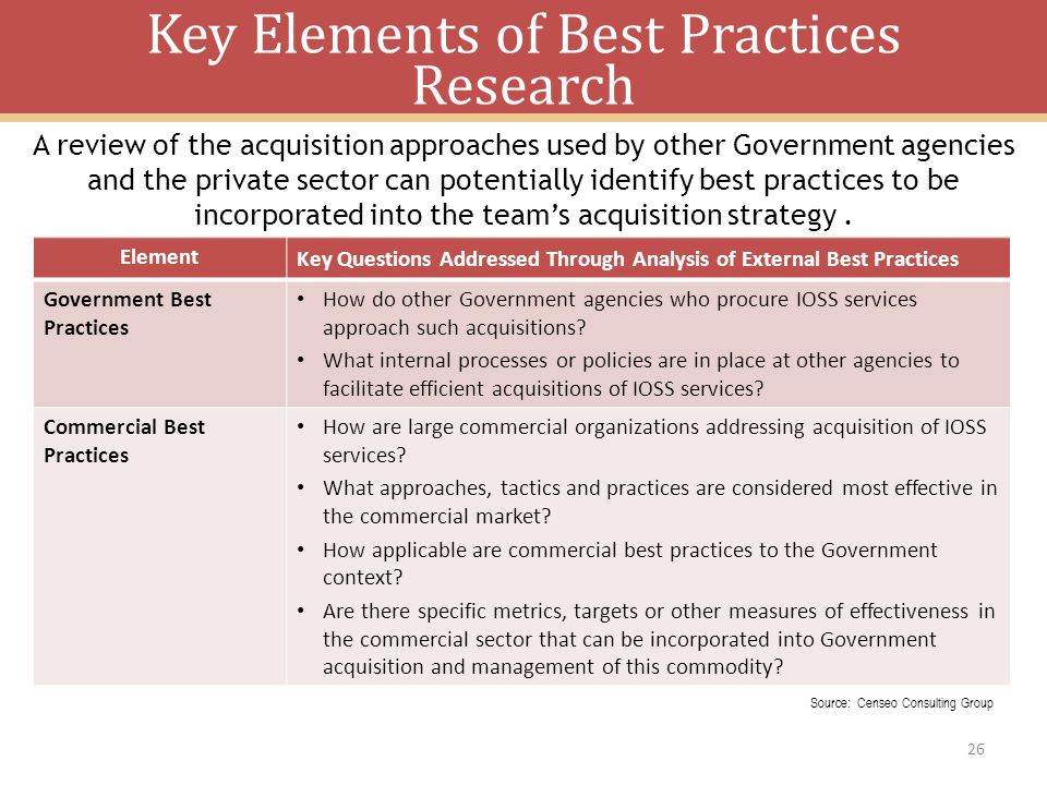Key Elements of Best Practices Research Source: Censeo Consulting Group A review of the acquisition approaches used by other Government agencies and the private sector can potentially identify best practices to be incorporated into the teams acquisition strategy.