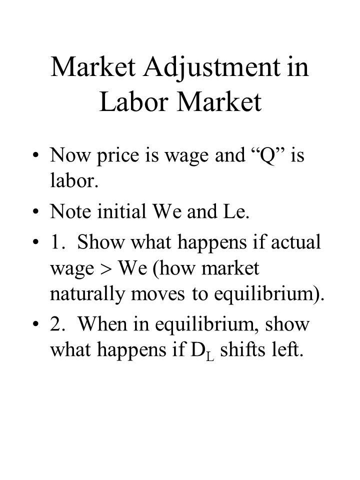 Market Adjustment in Labor Market Now price is wage and Q is labor.