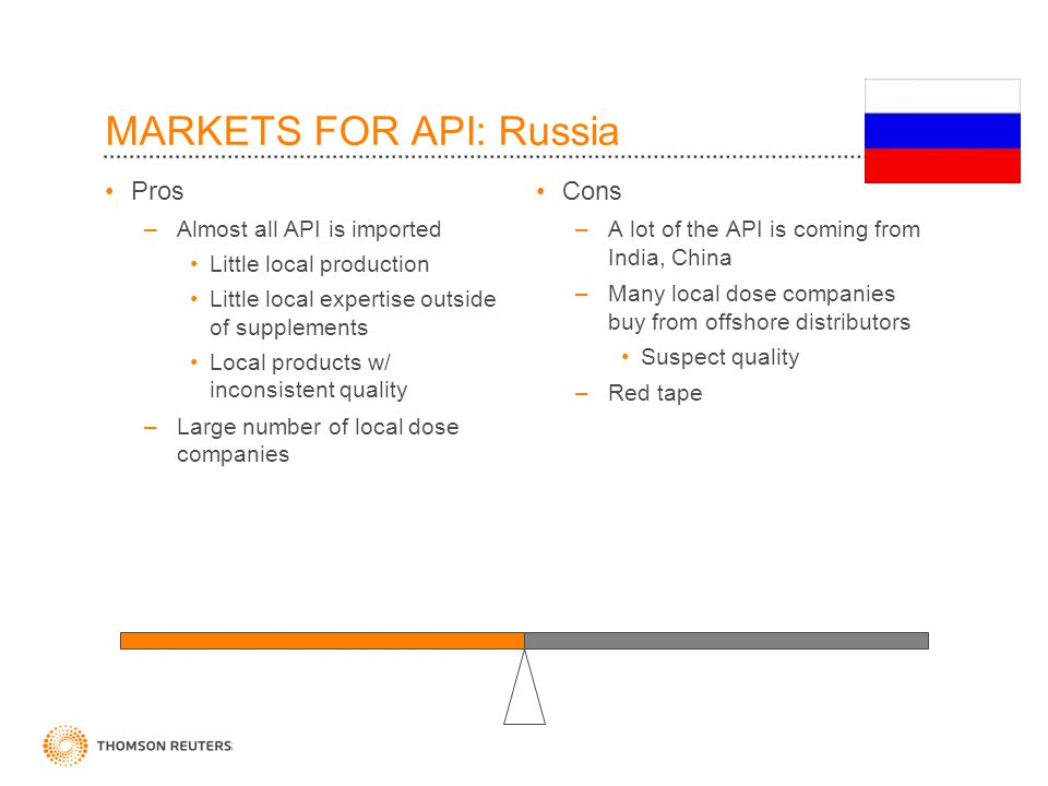 MARKETS FOR API: Russia Pros –Almost all API is imported Little local production Little local expertise outside of supplements Local products w/ inconsistent quality –Large number of local dose companies Cons –A lot of the API is coming from India, China –Many local dose companies buy from offshore distributors Suspect quality –Red tape
