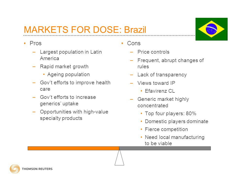 MARKETS FOR DOSE: Brazil Pros –Largest population in Latin America –Rapid market growth Ageing population –Govt efforts to improve health care –Govt efforts to increase generics uptake –Opportunities with high-value specialty products Cons –Price controls –Frequent, abrupt changes of rules –Lack of transparency –Views toward IP Efavirenz CL –Generic market highly concentrated Top four players: 80% Domestic players dominate Fierce competition Need local manufacturing to be viable