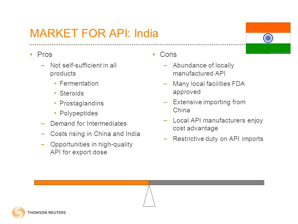 MARKET FOR API: India Pros –Not self-sufficient in all products Fermentation Steroids Prostaglandins Polypeptides –Demand for Intermediates –Costs rising in China and India –Opportunities in high-quality API for export dose Cons –Abundance of locally manufactured API –Many local facilities FDA approved –Extensive importing from China –Local API manufacturers enjoy cost advantage –Restrictive duty on API imports