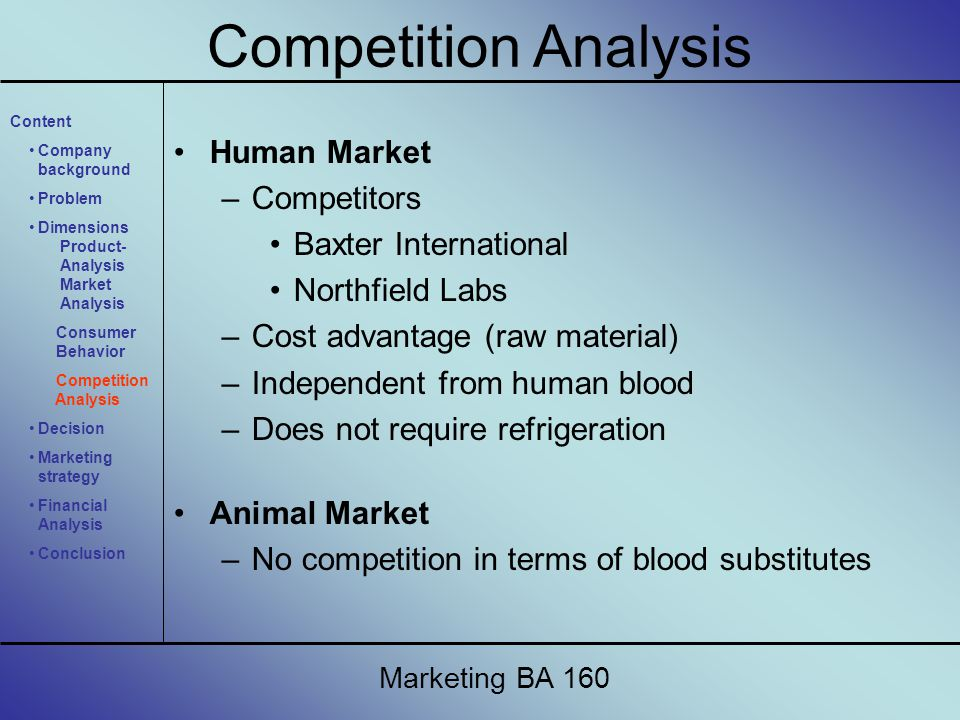 Human Market –Competitors Baxter International Northfield Labs –Cost advantage (raw material) –Independent from human blood –Does not require refrigeration Animal Market –No competition in terms of blood substitutes Marketing BA 160 Content Company background Problem Dimensions Product- Analysis Market Analysis Consumer Behavior Competition Analysis Decision Marketing strategy Financial Analysis Conclusion Competition Analysis