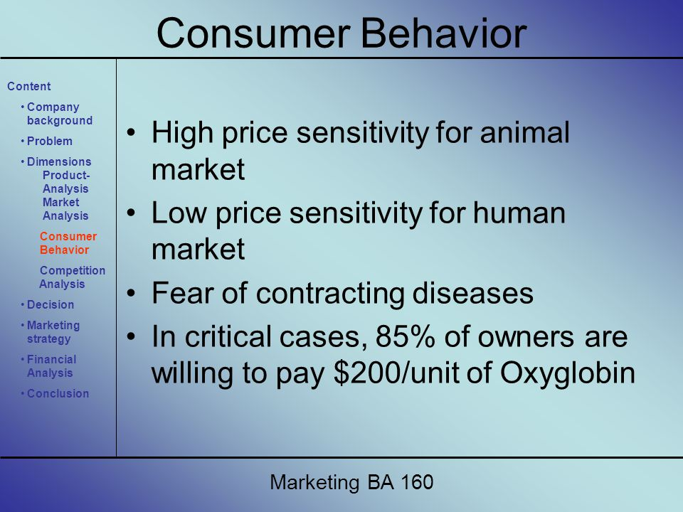 High price sensitivity for animal market Low price sensitivity for human market Fear of contracting diseases In critical cases, 85% of owners are willing to pay $200/unit of Oxyglobin Marketing BA 160 Content Company background Problem Dimensions Product- Analysis Market Analysis Consumer Behavior Competition Analysis Decision Marketing strategy Financial Analysis Conclusion Consumer Behavior