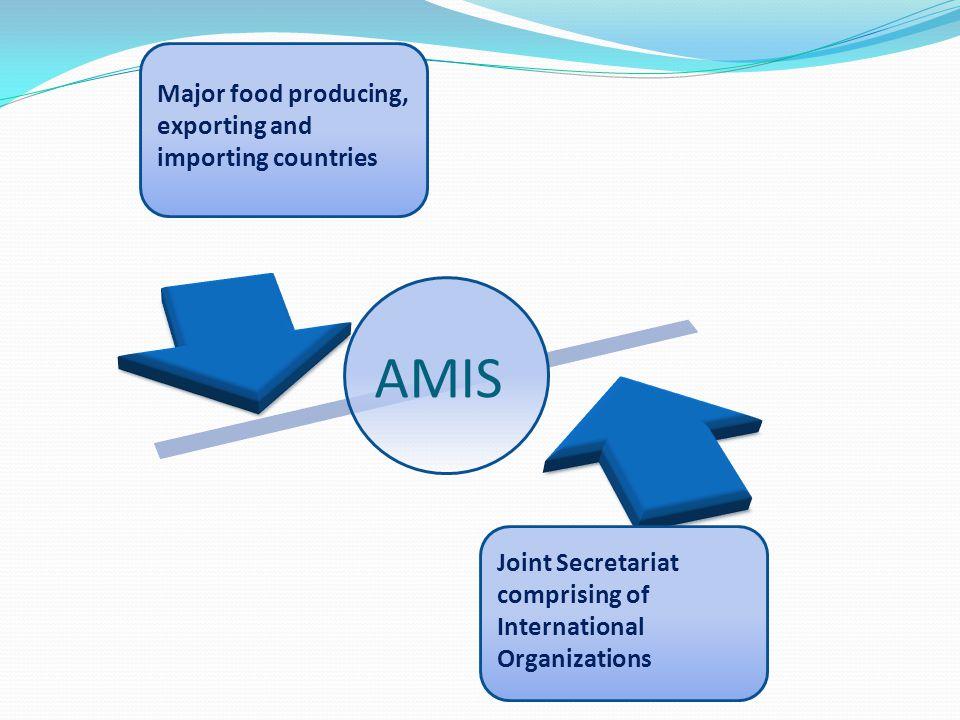 AMIS Major food producing, exporting and importing countries Joint Secretariat comprising of International Organizations