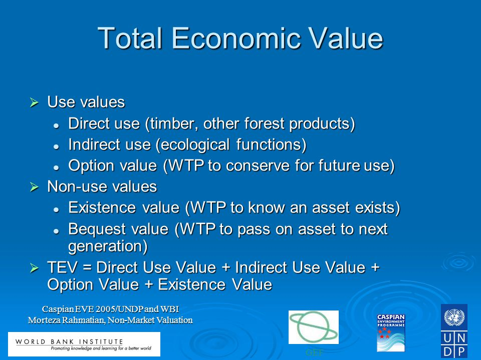 GEF Caspian EVE 2005/UNDP and WBI Morteza Rahmatian, Non-Market Valuation Total Economic Value Use values Use values Direct use (timber, other forest products) Direct use (timber, other forest products) Indirect use (ecological functions) Indirect use (ecological functions) Option value (WTP to conserve for future use) Option value (WTP to conserve for future use) Non-use values Non-use values Existence value (WTP to know an asset exists) Existence value (WTP to know an asset exists) Bequest value (WTP to pass on asset to next generation) Bequest value (WTP to pass on asset to next generation) TEV = Direct Use Value + Indirect Use Value + Option Value + Existence Value TEV = Direct Use Value + Indirect Use Value + Option Value + Existence Value