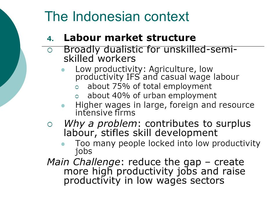 The Indonesian context 4.