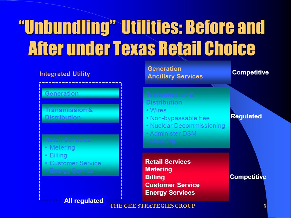 THE GEE STRATEGIES GROUP8 Unbundling Utilities: Before and After under Texas Retail Choice Generation Transmission & Distribution Retail Services Mete