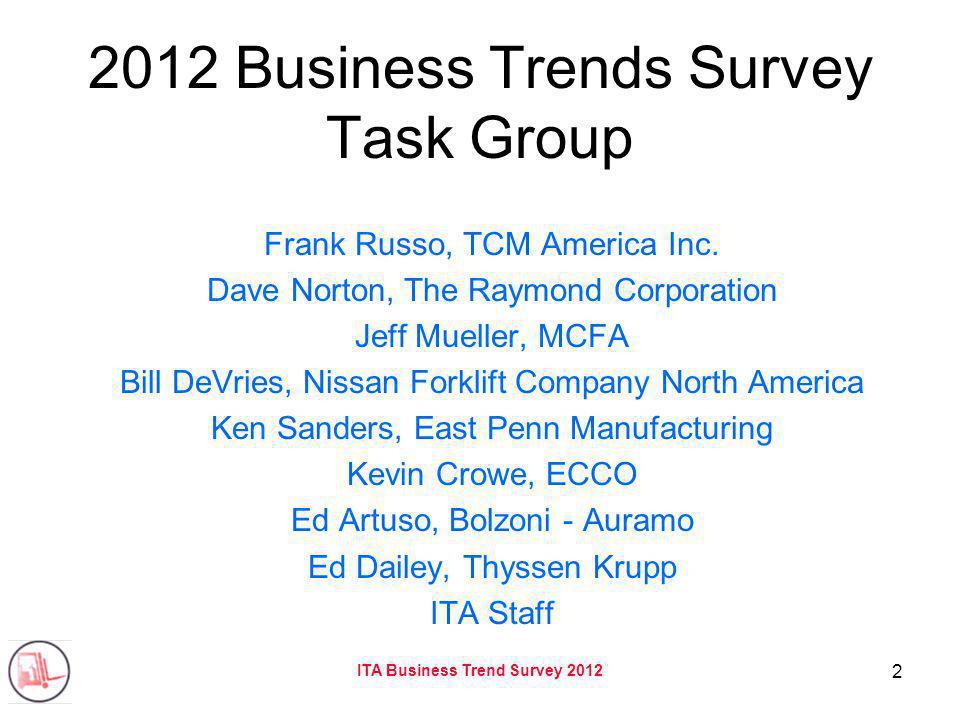 2012 Business Trends Survey Task Group Frank Russo, TCM America Inc.