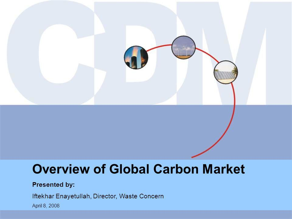 Presentation Outline 1.What is Carbon Financing.
