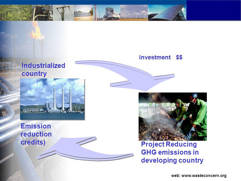 Emission reduction credits) Industrialized country Project Reducing GHG emissions in developing country investment $$ web: www.wasteconcern.org