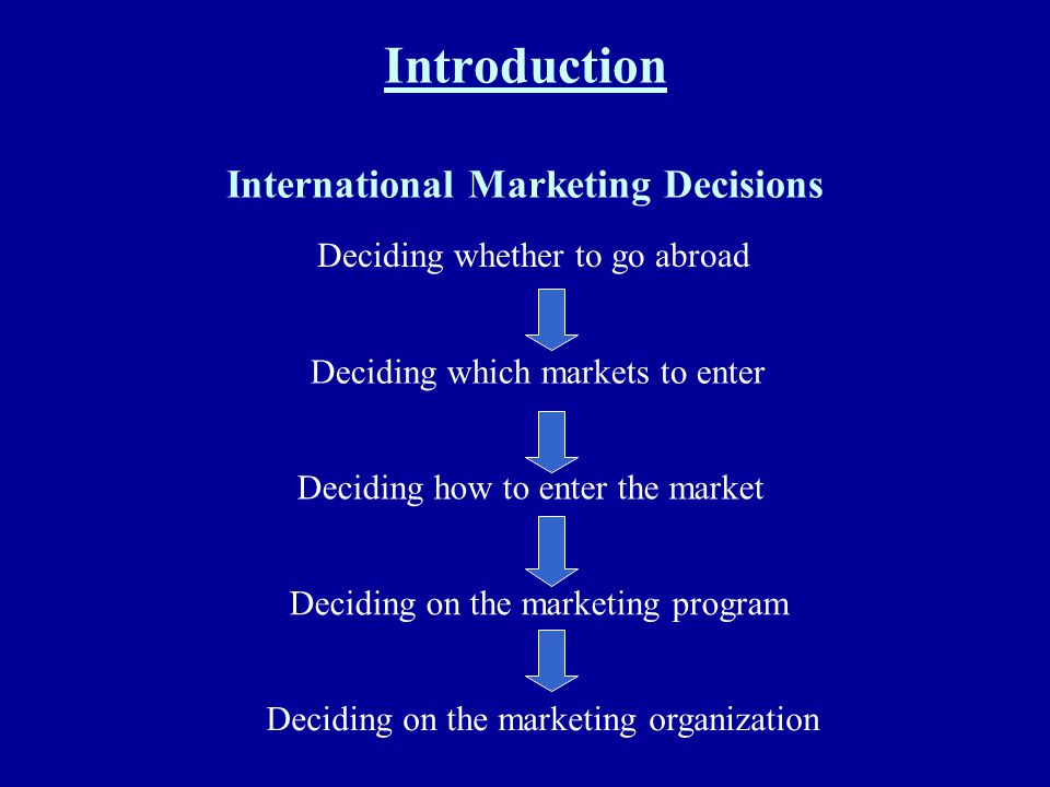 Introduction International Marketing Decisions Deciding whether to go abroad Deciding which markets to enter Deciding how to enter the market Deciding