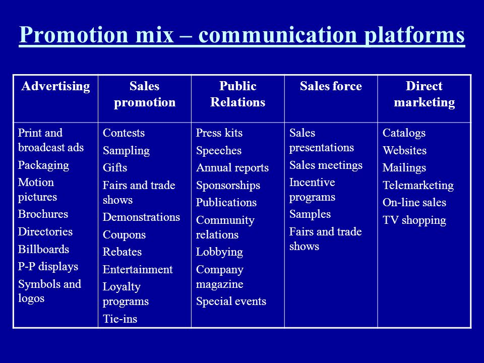 Promotion mix – communication platforms AdvertisingSales promotion Public Relations Sales forceDirect marketing Print and broadcast ads Packaging Moti