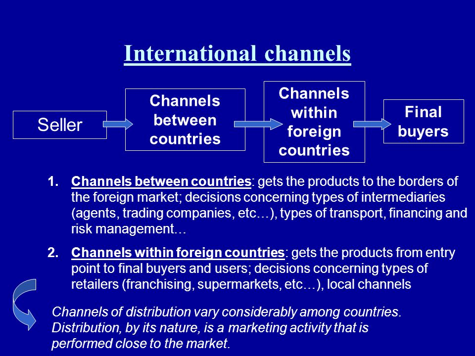 International channels Seller Channels between countries Channels within foreign countries Final buyers 1.Channels between countries: gets the product