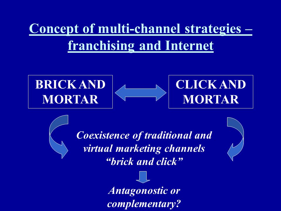 Concept of multi-channel strategies – franchising and Internet BRICK AND MORTAR CLICK AND MORTAR Coexistence of traditional and virtual marketing chan