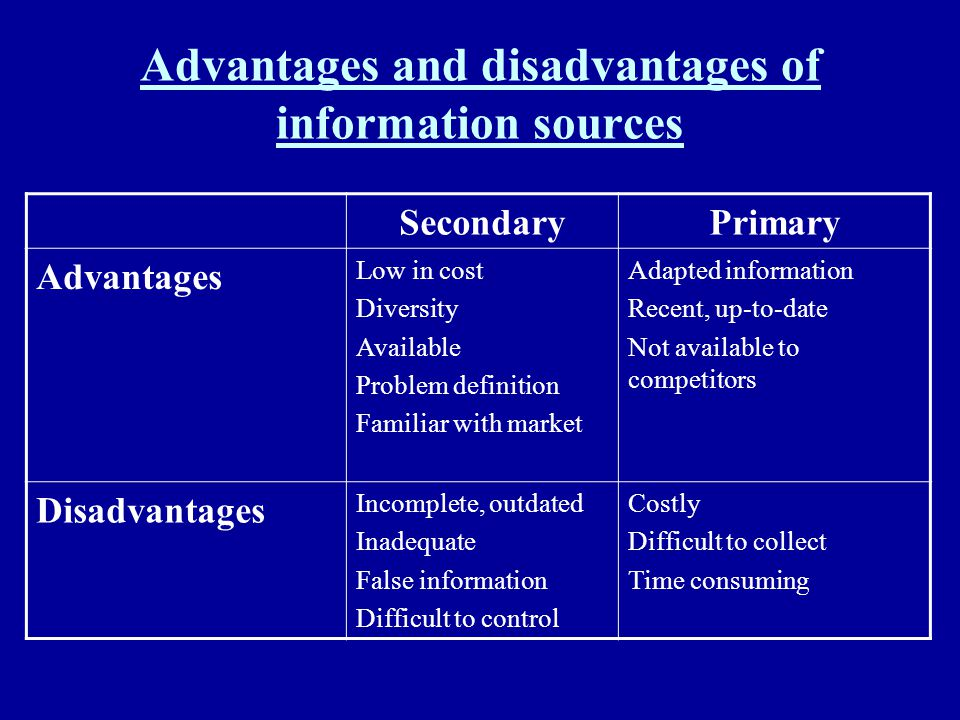 Advantages and disadvantages of information sources SecondaryPrimary Advantages Low in cost Diversity Available Problem definition Familiar with marke
