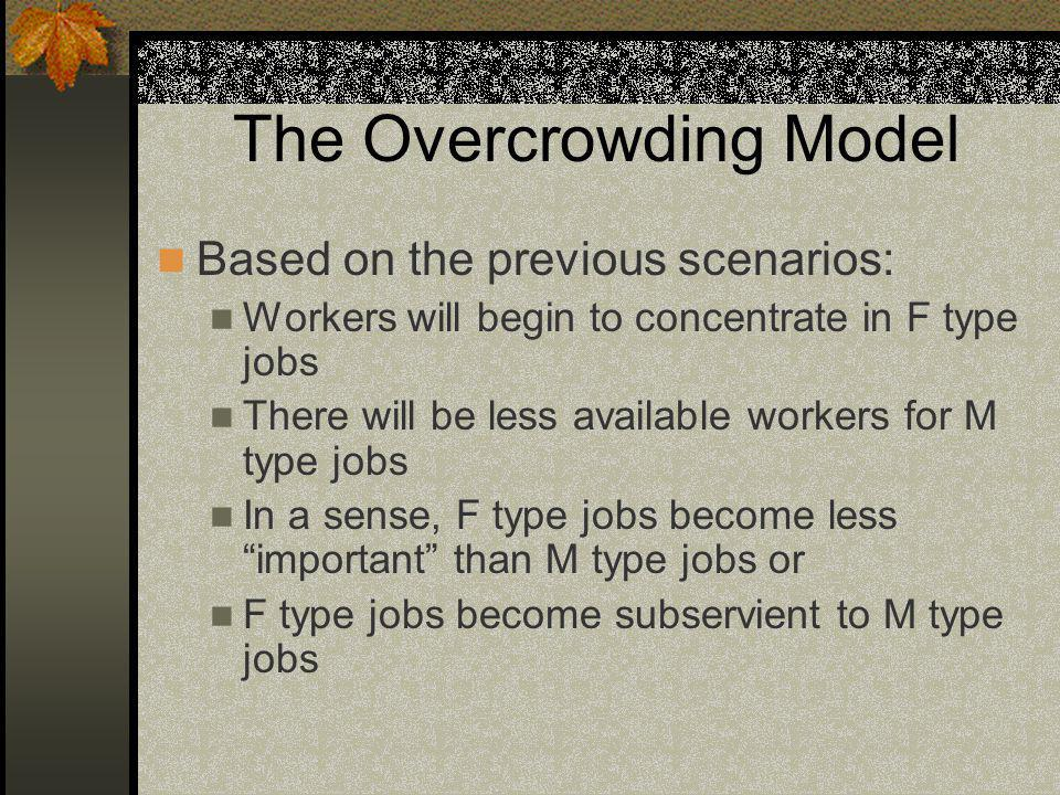 The Overcrowding Model Based on the previous scenarios: Workers will begin to concentrate in F type jobs There will be less available workers for M type jobs In a sense, F type jobs become less important than M type jobs or F type jobs become subservient to M type jobs
