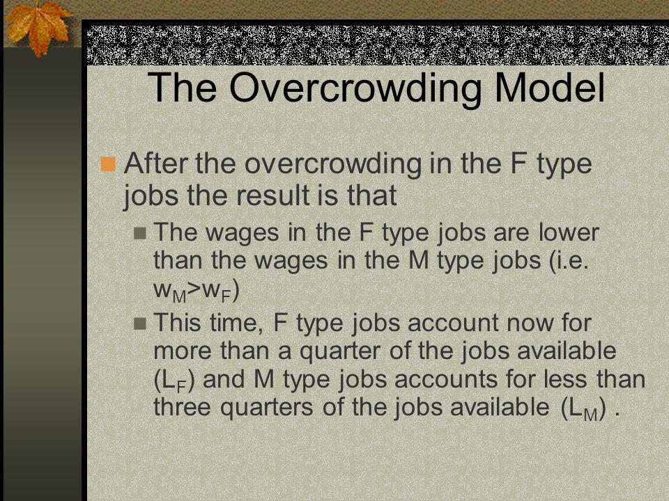 The Overcrowding Model After the overcrowding in the F type jobs the result is that The wages in the F type jobs are lower than the wages in the M type jobs (i.e.