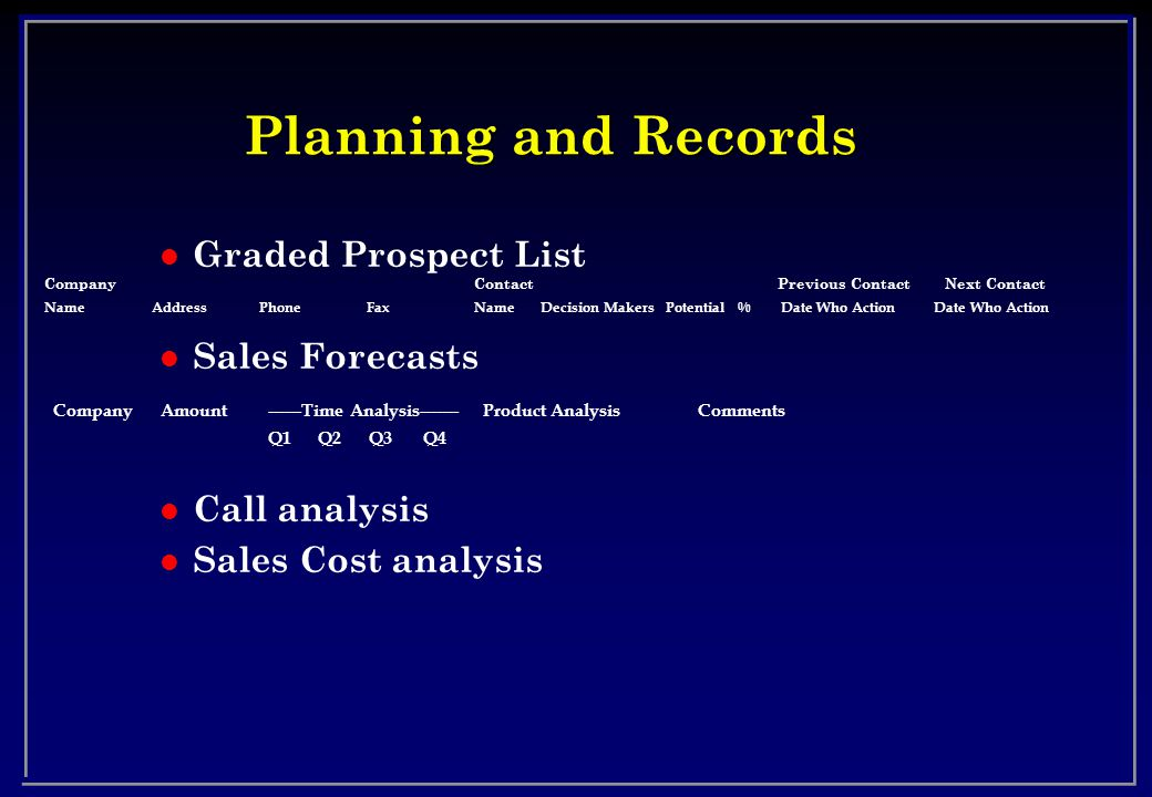Planning and Records l Graded Prospect List l Sales Forecasts l Call analysis l Sales Cost analysis Company Contact Previous Contact Next Contact NameAddressPhoneFaxName Decision Makers Potential % Date Who Action Date Who Action CompanyAmount------Time Analysis-------Product AnalysisComments Q1 Q2 Q3 Q4
