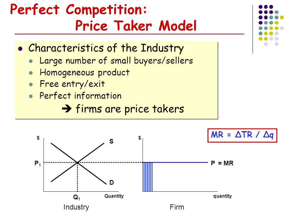 Perfect Competition: Price Taker Model Characteristics of the Industry Large number of small buyers/sellers Homogeneous product Free entry/exit Perfec
