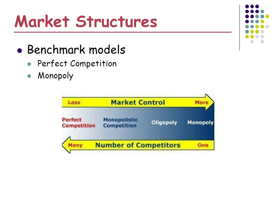 Market Structures Benchmark models Perfect Competition Monopoly