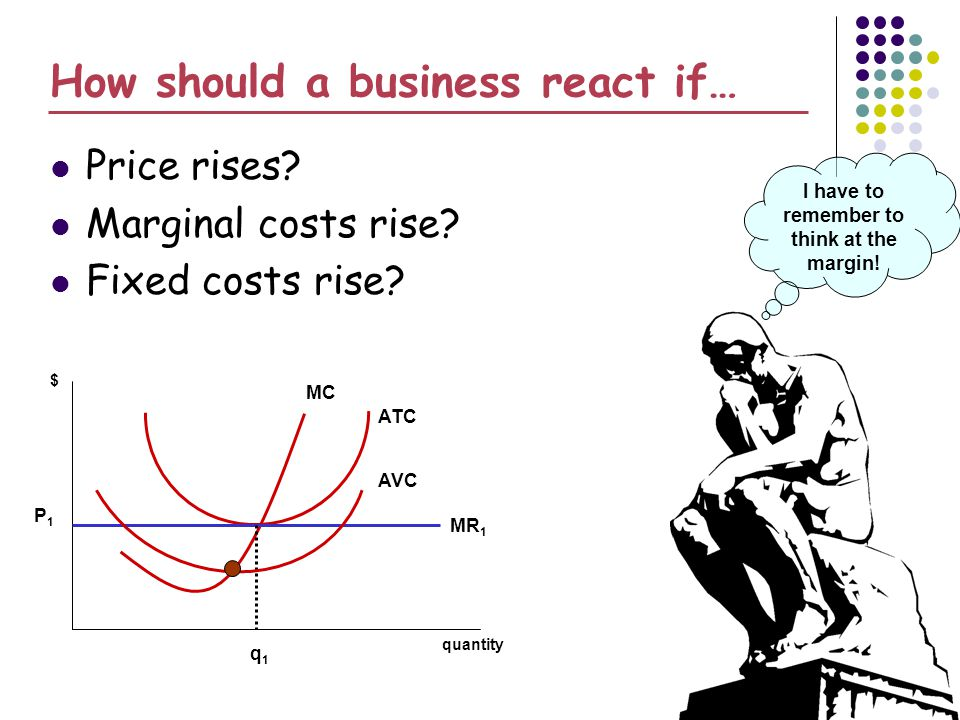 How should a business react if… Price rises.Marginal costs rise.