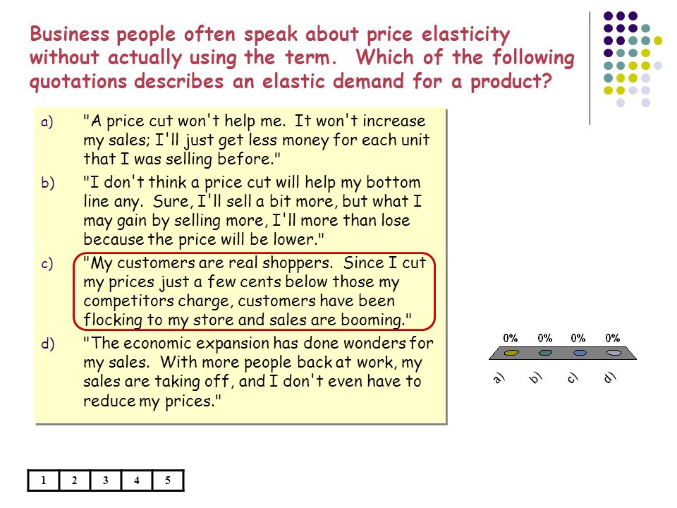 Business people often speak about price elasticity without actually using the term.