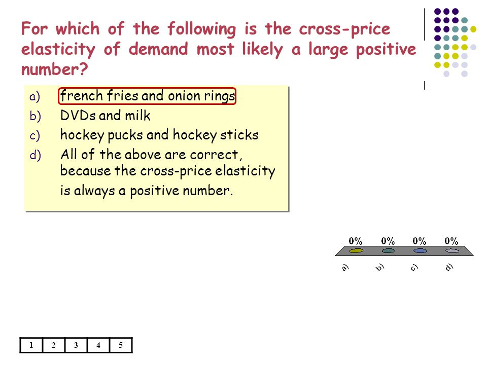 a) french fries and onion rings b) DVDs and milk c) hockey pucks and hockey sticks d) All of the above are correct, because the cross-price elasticity