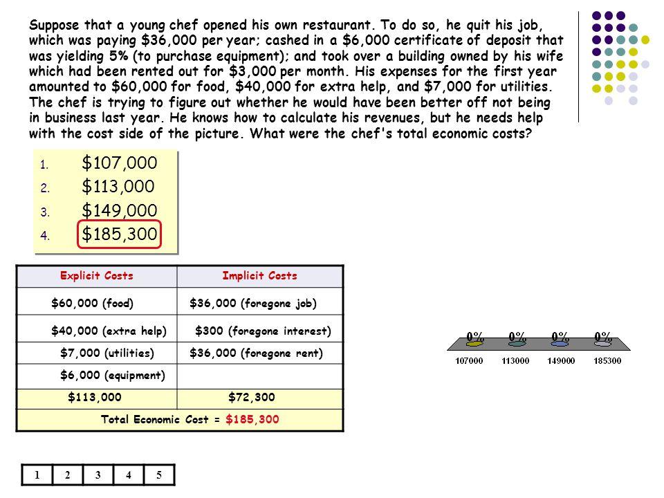 1.$107,000 2. $113,000 3. $149,000 4. $185,300 1.