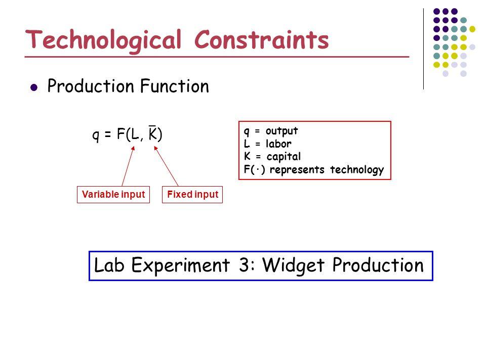 Technological Constraints Production Function q = F(L, K) q = output L = labor K = capital F(·) represents technology Lab Experiment 3: Widget Production _ Variable inputFixed input