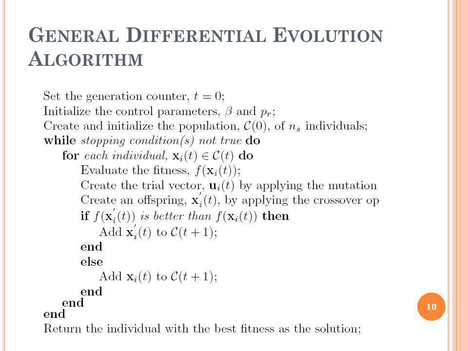 G ENERAL D IFFERENTIAL E VOLUTION A LGORITHM 10