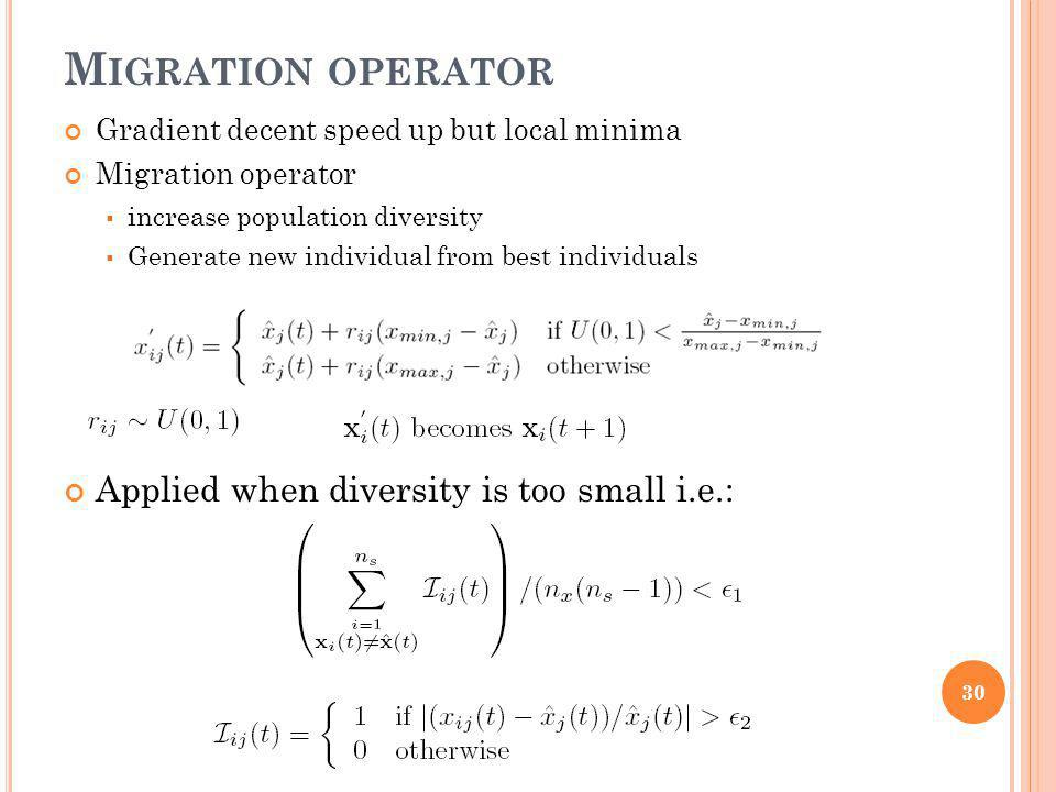M IGRATION OPERATOR Gradient decent speed up but local minima Migration operator increase population diversity Generate new individual from best indiv