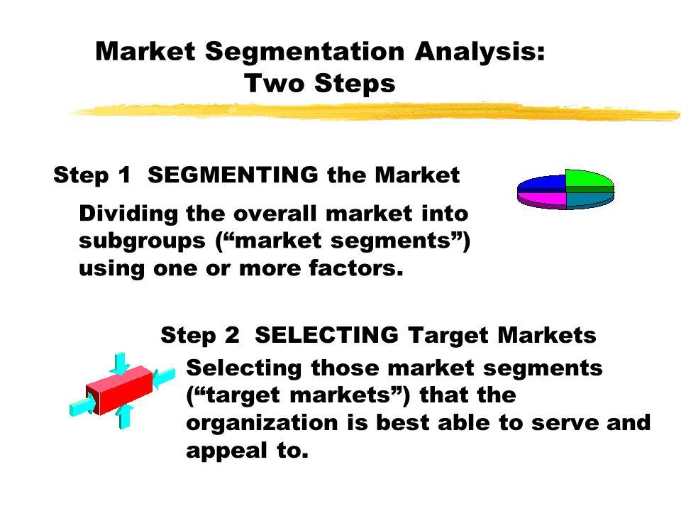 Market Segmentation Analysis: Two Steps Step 1 SEGMENTING the Market Dividing the overall market into subgroups (market segments) using one or more fa