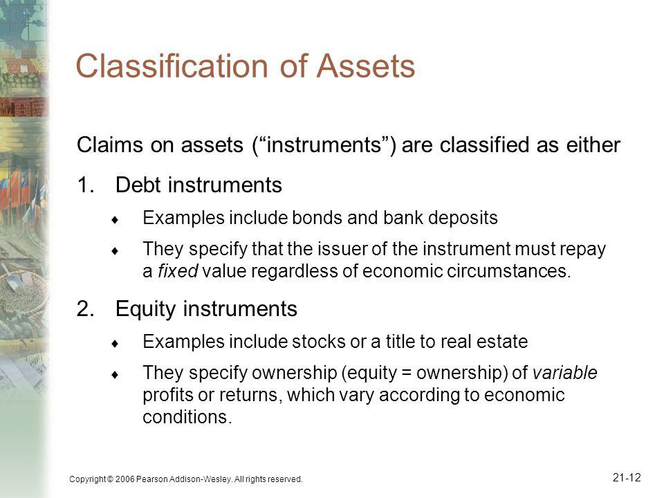 Copyright © 2006 Pearson Addison-Wesley. All rights reserved. 21-12 Classification of Assets Claims on assets (instruments) are classified as either 1