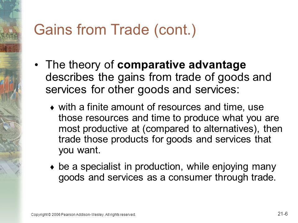 Copyright © 2006 Pearson Addison-Wesley. All rights reserved. 21-6 Gains from Trade (cont.) The theory of comparative advantage describes the gains fr