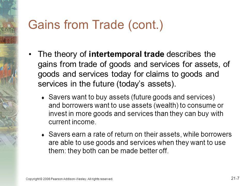 Copyright © 2006 Pearson Addison-Wesley. All rights reserved. 21-7 Gains from Trade (cont.) The theory of intertemporal trade describes the gains from