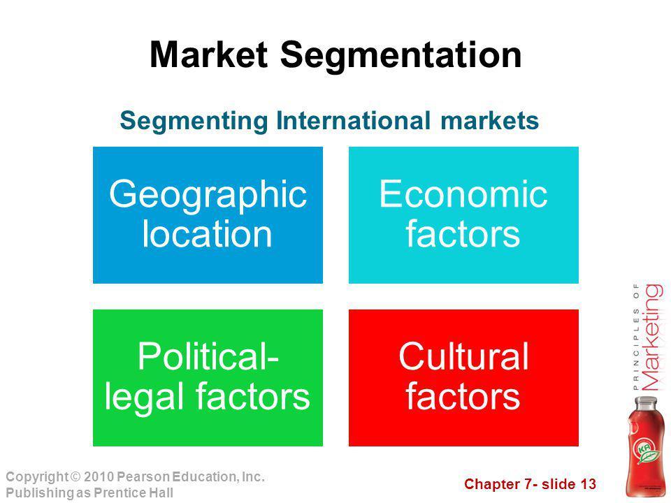Chapter 7- slide 13 Copyright © 2010 Pearson Education, Inc. Publishing as Prentice Hall Market Segmentation Geographic location Economic factors Poli