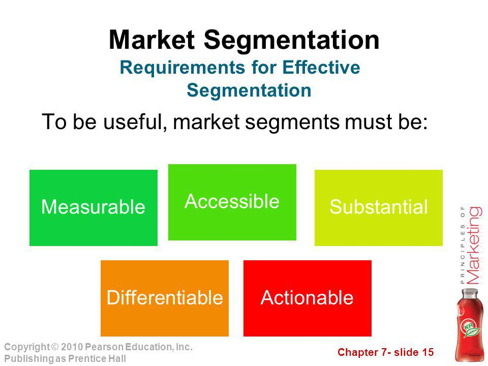 Chapter 7- slide 15 Copyright © 2010 Pearson Education, Inc. Publishing as Prentice Hall Market Segmentation To be useful, market segments must be: Re