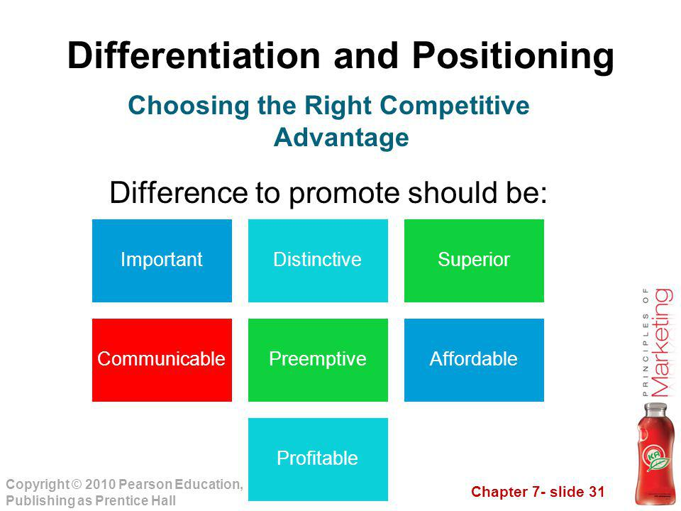 Chapter 7- slide 31 Copyright © 2010 Pearson Education, Inc. Publishing as Prentice Hall Differentiation and Positioning Difference to promote should