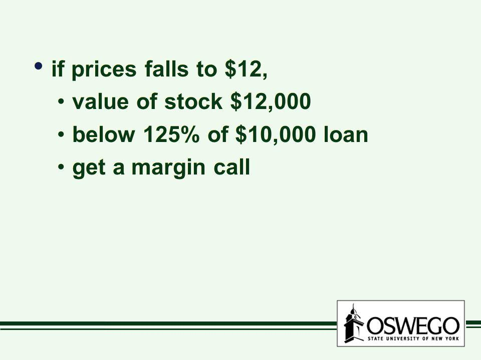if prices falls to $12, value of stock $12,000 below 125% of $10,000 loan get a margin call if prices falls to $12, value of stock $12,000 below 125%