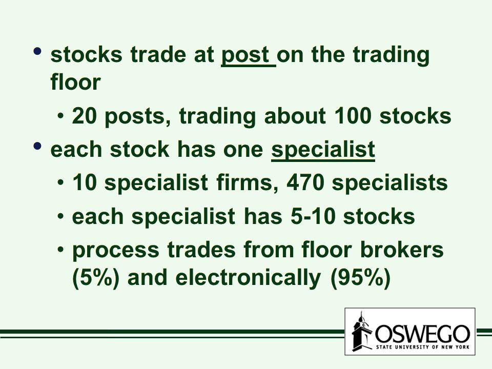 stocks trade at post on the trading floor 20 posts, trading about 100 stocks each stock has one specialist 10 specialist firms, 470 specialists each s