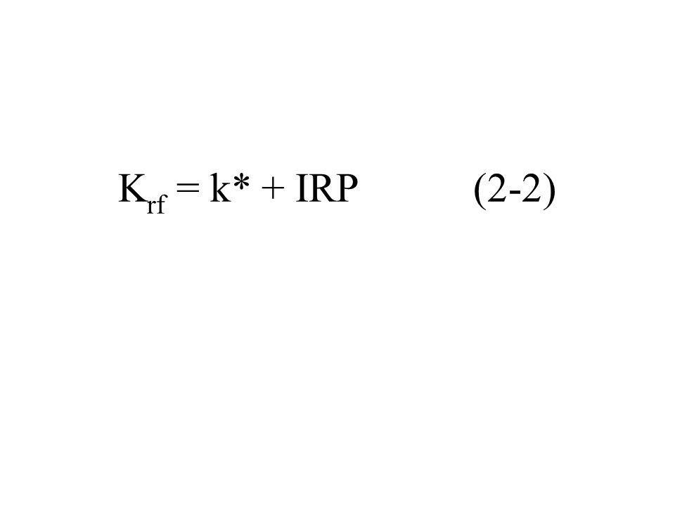 The Effects of Inflation on Rates of Return and the Fisher Effect K rf =k *+ IRP + (k*.