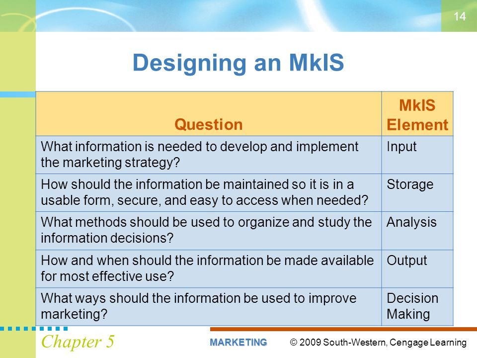 © 2009 South-Western, Cengage LearningMARKETING Chapter 5 14 Designing an MkIS Question MkIS Element What information is needed to develop and impleme