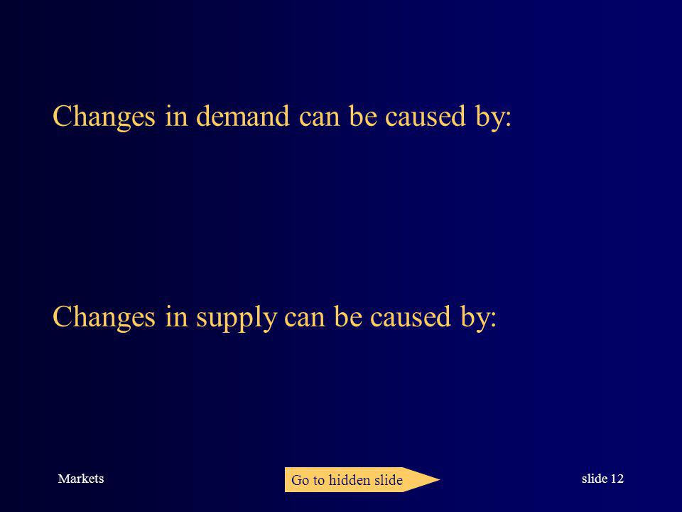 Marketsslide 11 How can the price of tacos change? Only if there is a change in supply, or if there is a change in demand. But remember, we already kn