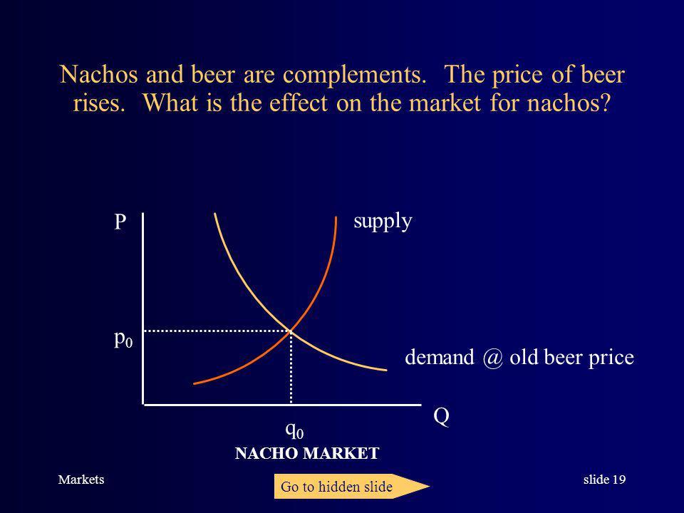 Marketsslide 18 P Q p0p0 q0q0 D @ old MSU price supply E.L.