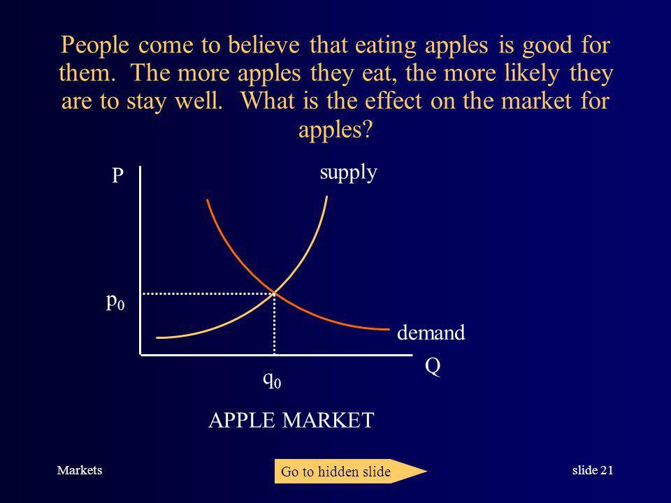 Marketsslide 20 P Q supply p0p0 q0q0 demand @ old beer price NACHOS demand @ higher beer price p1p1 q1q1 Excess supply Nachos and beer are complements.
