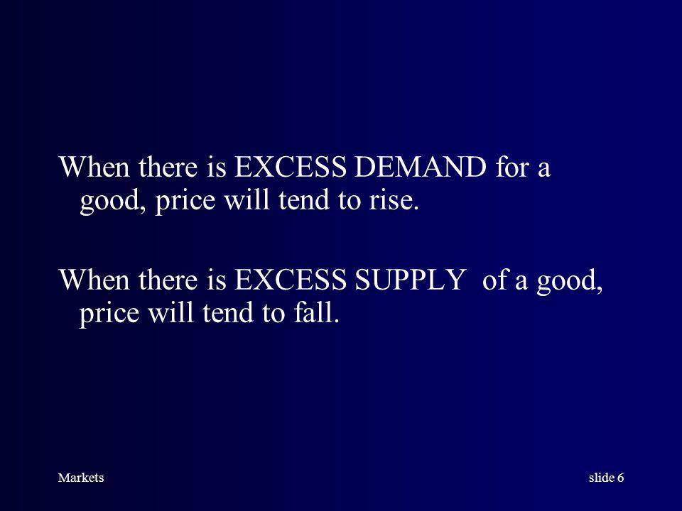 Marketsslide 5 Excess demand = Q D - Q S Market for tacos supply demand price quantity p = $1 QDQD QSQS EXCESS DEMAND
